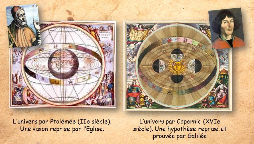 DOC 3 – L'univers vu par deux savants Note : Claude Ptolémée (carte du haut) est un savant grec du IIe siècle ap. JC. Sa vision est celle adoptée par l'Eglise catholique. Nicolas Copernic (carte du bas) propose lui une autre vision de l'univers mais il meurt avant d'avoir pu en prouver l'existence. Galilée reprend ses travaux.
