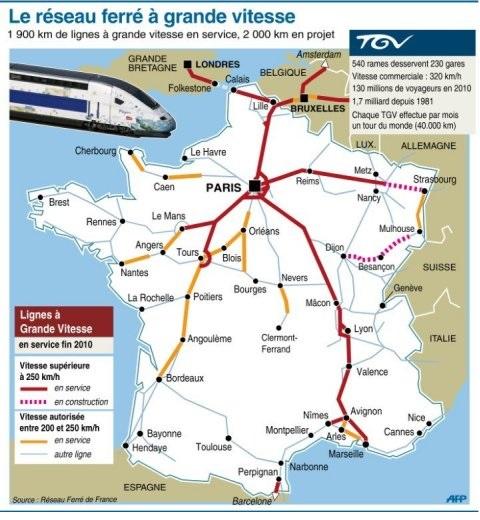 DOC 3 – Le réseau LGV en France
