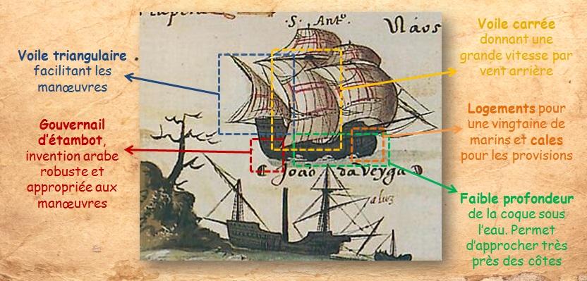 DOC 5 -  La caravelle, le navire des Découvertes