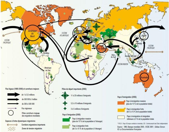 DOC 4 – Le système migratoire mondial