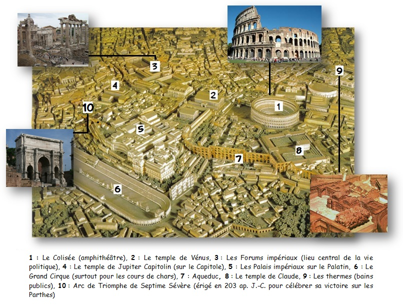 DOC 1 – Maquette de Rome au Ier siècle ap. JC