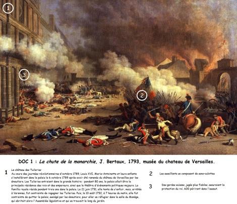 Doc 1 : la chute de la monarchie, J. Bertaux, 1793, musée du château de Versailles.