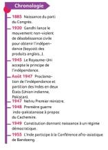 Doc 2 : Chronologie de la décolonisation de l'Inde britannique, manuel Hatier, 2012.