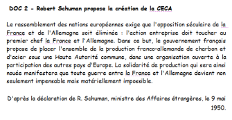 DOC 2 - Robert Schuman propose la création de la CECA