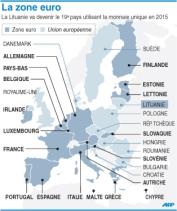 DOC 5 - Les pays de la zone euro
