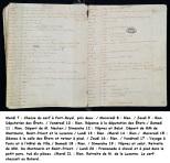 Doc 6 : Fac-similé du journal de Louis XVI, mois de juin et juillet 1789