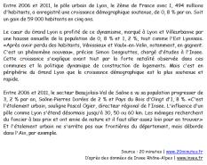 DOC 4 - L'étalement urbain à Lyon: comment l'expliquer ?
