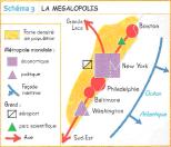 DOC 5 - Schéma de la Mégalopolis