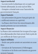 DOC 3 : Les conditions de l'armistice signé le 22 juin 1940 à Rethondes (source : Hatier, 3°)